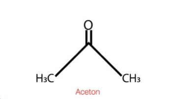 ketonen in urine